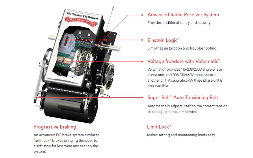 Rsx Internal on Storm Door Parts Diagram